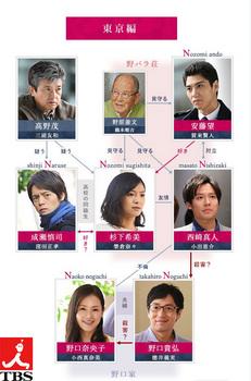 chart_Tkyo.jpg